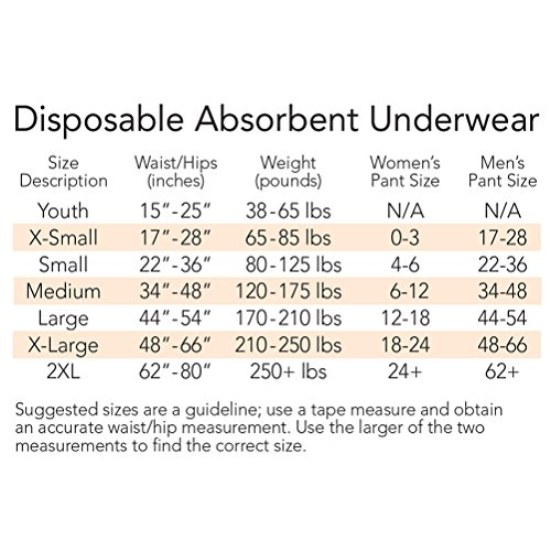 Tranquility Premium Overnight Disposable Absorbent Underwear (DAU) - Small- 2 Pack Sample by TRANQUILITY (Image #3)