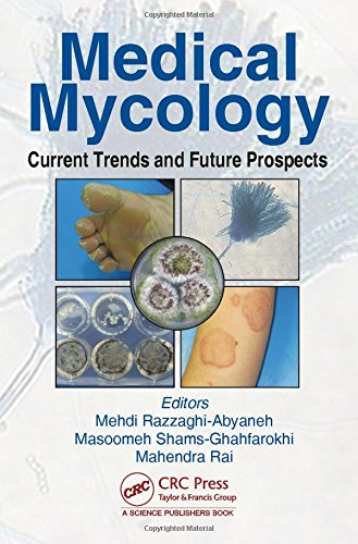 Medical Mycology: Current Trends and Future Prospects