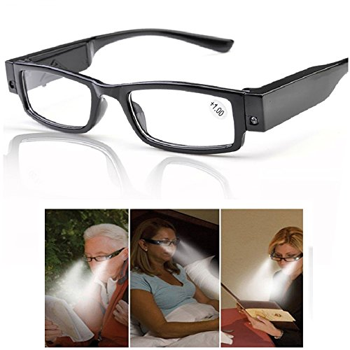 Magnifying Goggles With Led Light