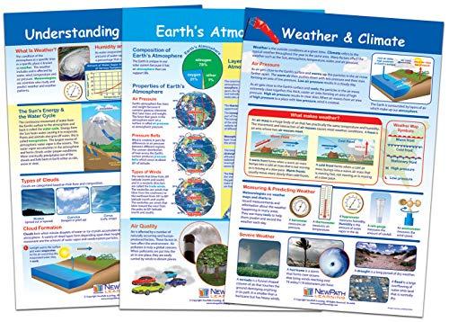 [해외]NewPath Learning 94-8003Weather and Climate Bulletin Board Chart Set (Pack of 3) / NewPath Learning 94-8003Weather and Climate Bulletin Board Chart Set (Pack of 3)