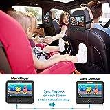 FANGOR 7.5'' Dual Car DVD Player, Headrest