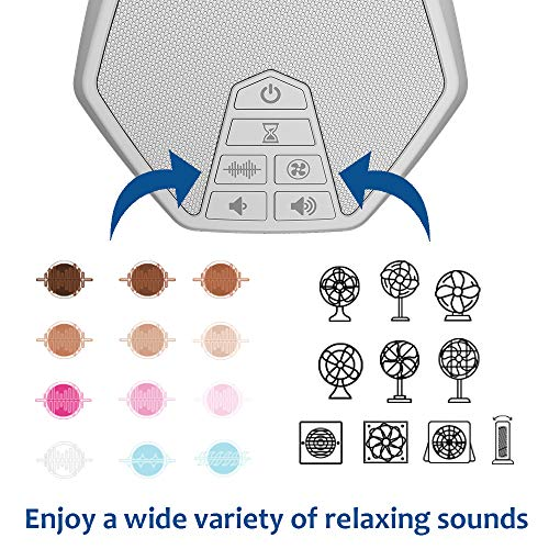 Adaptive Evo Noise Machine with 22 Unique Non-Looping and White Noise Sounds Timer