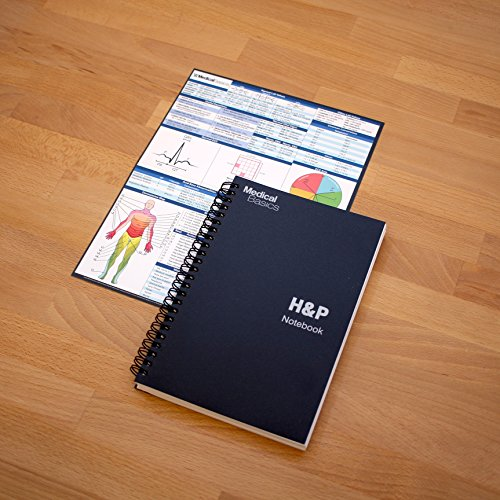 H&P notebook (3 pack) - Medical History and Physical notebook, 100 medical templates with perforations by Medical Basics (Image #1)