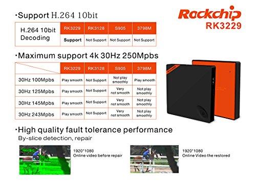 Build Excellent Mini S805 MXQ Smart TV Box 4K Ultra HD KODI