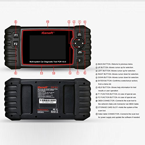 iCarsoft Auto Diagnostic Scanner POR V2.0 for Porsche with ABS Scan,Oil Service Reset ect by iCarsoft (Image #6)