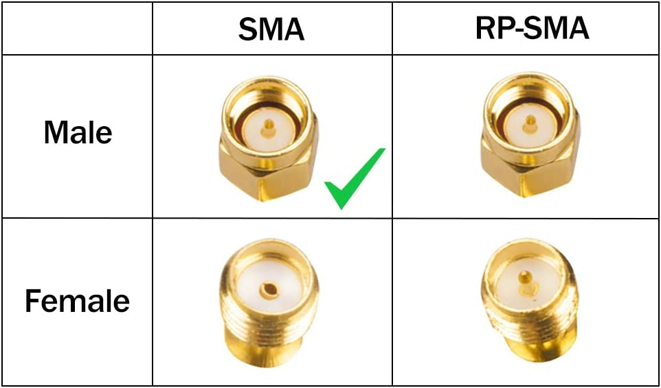 WayinTop 2pcs RG316 Wire Jumper SMA Male to SMA Male WiFi Antenna Extension RF Coaxial Coax Cable Adapter Jumper for Wi-Fi Radios External Antenna SDR Devices FCC 50cm