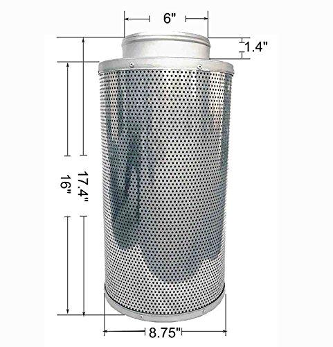 Amagabeli 6 In Carbon Filter Air Scrubber Odor Control