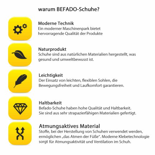 BEFADO Mädchen Hausschuhe Freizeitschuhe ATMUNGSAKTIV 114Y Muster-1