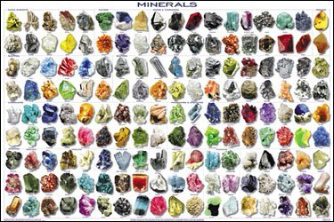 123Posters Minerals Poster - Educational and Decorative 36 x 24