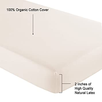 pad heaven natural latex image green of mattress slice eco topper