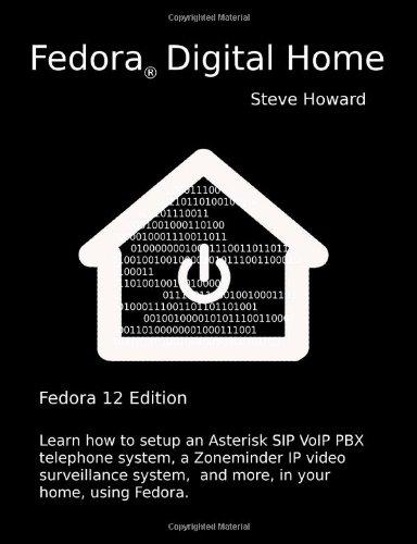 Fedora Digital Home -