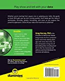 Excel 2016 For Dummies (For Dummies (Computers))