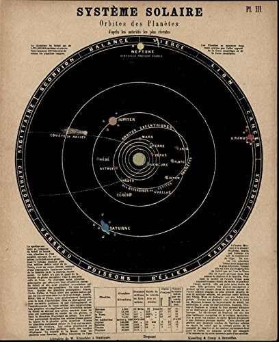 (Solar System Planetary Orbits Halley's Comet ca.1850 Optical Toy Hold-to-Light)