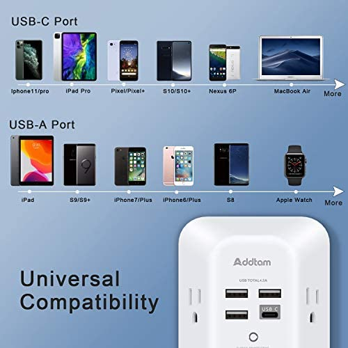 USB Wall Charger, Surge Protector, 5 Outlet Extender with 4 USB Charging Ports ( 1 USB C Outlet) 3-Sided 1800J Power Strip Multi Plug Outlets Wall Adapter Spaced for Home Travel Office, ETL Listed    Product Description