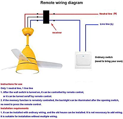 living room wiring diagram amazon com qligha ceiling fans with lamp three color lighting  amazon com qligha ceiling fans with
