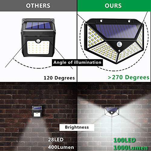 Solar Lights Outdoor, Solar Powered Motion Sensor Lights 100 LEDs Outdoor Waterproof Wall Light Night Light with 3 Modes with 270° Wide Angle for Garden, Patio Yard, Deck Garage, Fence - 2 Pack by Warmtaste (Image #1)