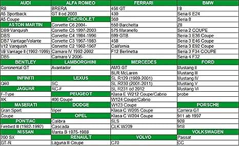 AUTOABDECKPLANE VOLLGARAGE GANZGARAGE  CXL Mercedes SL R230 2001-2011