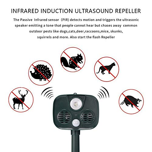 ZHOUHUAW Solar Ultrasonic Animal Repeller, Outdoor Repels Cats, Dogs, Birds and Skunks and More, Waterproof