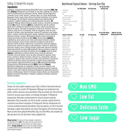 Cute Nutrition Batido de Reemplazo Sabor Menta y Chocolate para el Control de la Pérdida de Peso en Polvo Bebida Dietética Para Mujer Bote de 500g