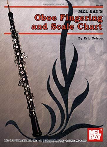 Download Mel Bay Oboe Fingering & Scale Chart PDF