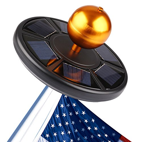 Light Absorption Solar Cells in US - 6