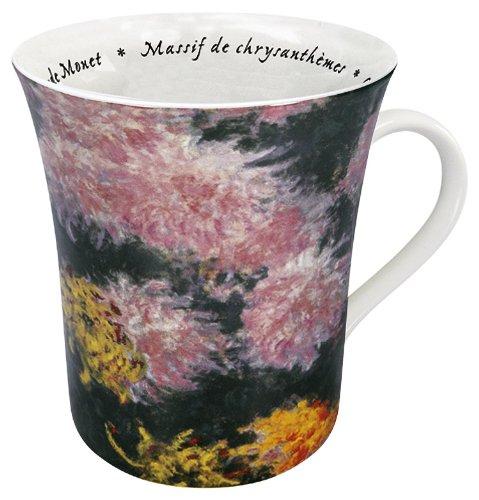 Konitz 12-Ounce Les Fleurs Chez Les Peintres Monet Mugs, Assorted, Set of 4 (Monet Tea Set)