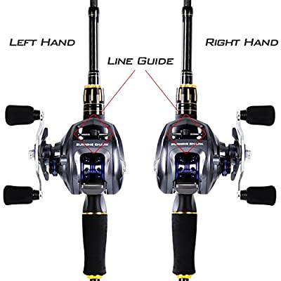"Burning Shark Fishing Rod and Reel Combos,6'6"" 4 Pieces Fishing Pole with Reel, Freshwater Fishing Combos"