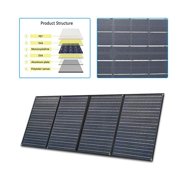 51u0Hs owTL XINPUGUANG 200W (50Wx4pcs) 20V faltbares Solarpanel-Ladegerät MonoCrystalline Silicon Optional für Camper Zelt Wohnmobil…