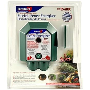 Amazon Com Havahart Ss 2lgx Battery Operated Nuisance