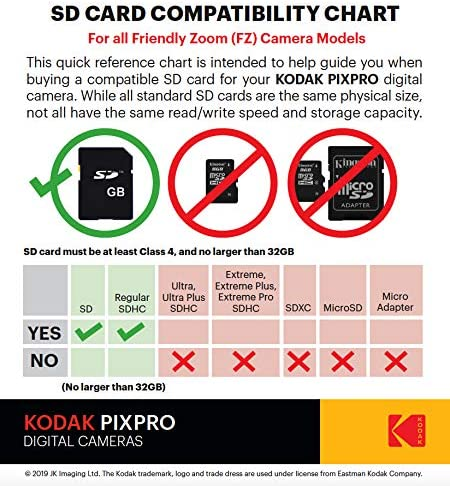"Kodak PIXPRO Friendly Zoom FZ53-RD 16MP Digital Camera with 5X Optical Zoom and a couple of.7"" LCD Screen (Red)"