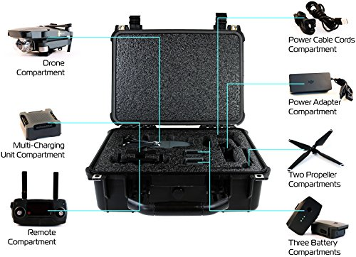 Professional HD Carrying Case For DJI Mavic Pro Drone - Stores DJI Mavic Pro Drone, Charger, Propellers And Accessories, Safely - Black