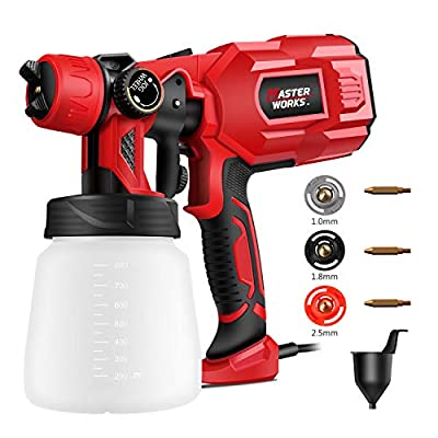 Paint Sprayer, Electric Spray Gun with 3 Spray Patterns, 3 Copper Nozzles, Flow Control and 800ml Detachable Container for Various Painting Projects, Masterworks MSYG129