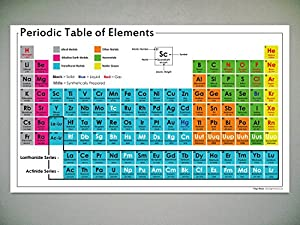 Giant Poster Laminated Periodic Table of Elements - 165 x 100 cm ...