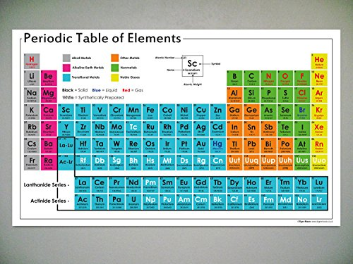 Periodic table of elements large laminated poster 100 x 60 cm periodic table of elements large laminated poster 100 x 60 cm school science classroom resourcedecoration amazon office products urtaz Image collections