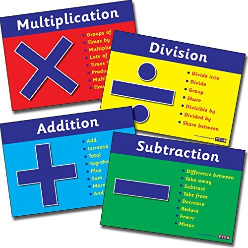 4 Numeracy Vocabulary Multiplication Division Addition Subtraction Maths Childrens Pupils School Classroom Display Wall Poster A4 Primary Teaching Services