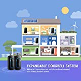 Wireless Doorbell, NOVETE Expandable 52 Chime