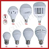 High Power wattage Led Lamp E27 B22 E14 220V 3w 5w 7w 9w 12w 15w 18w 24w 36w Bulb light Warm/Cool White Wholesale Led spotlight(Warm White/B22 3W)
