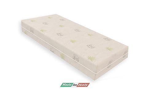 Helix - Materasso Singolo Memory Foam Ondina 80 X 190 Altezza 14 ...