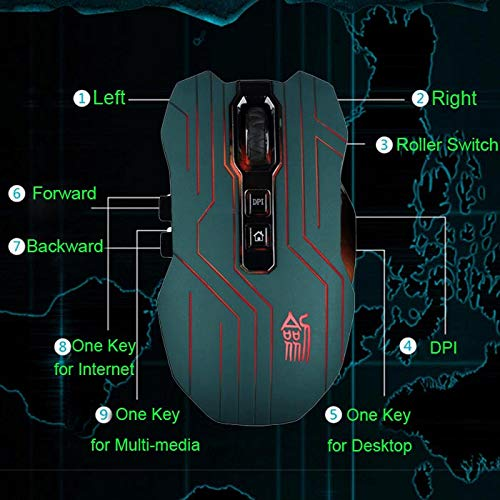 Wireless Gaming Mouse,Hunauoo 9D 3200DPI Optical 2.4G Mouse Wear-resistant,Anti-interference,Lightweight metal,Intelligent Connectivity