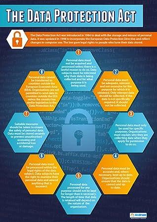 Die Daten Schutz act| Computer Wissenschaft Educational Wand ...