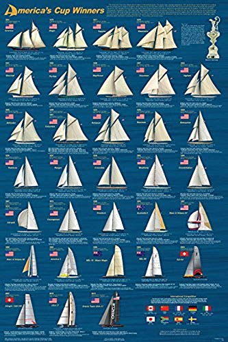 (America's Cup Race Educational Sail boats Chart Print Poster 24x36 )