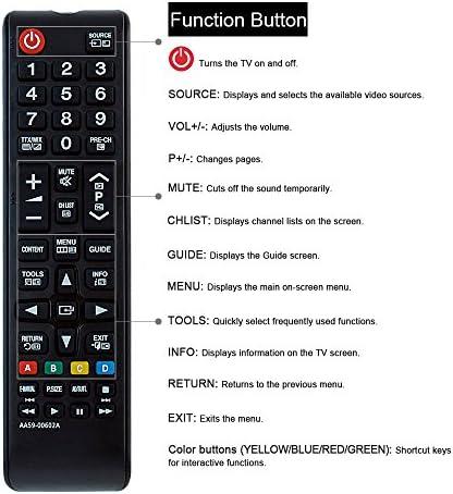 Grock AA59 – 00602 A mando a distancia compatible de repuesto para ...
