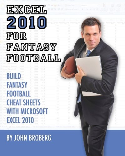 Excel 2010 for Fantasy Football: 8 Steps - Step Spreadsheet Activities Shopping Results