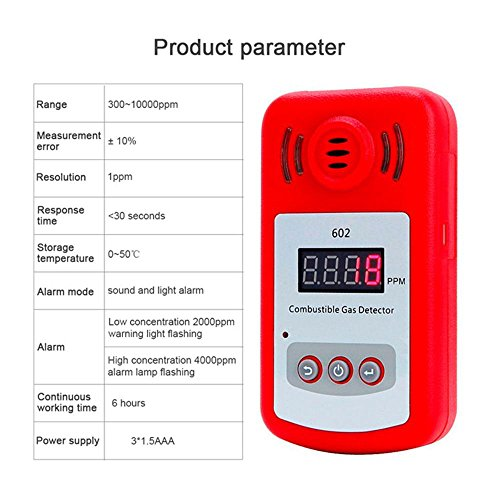 Aolvo Propane/Natural Gas Detector, Portable Handheld Combustion Gas Leak Detector Tester with Sound Alarm and Digital Display, Monitor Explosive Gas : Methane, Butane, LPG, LNG - Battery Powered by Aolvo (Image #3)