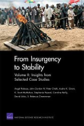 From Insurgency to Stability: Volume II: Insights from Selected Case Studies (Volume 2)