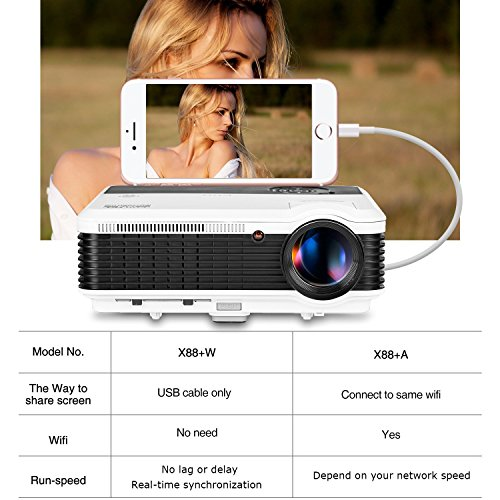 LED LCD USB HDMI Video Projector for Smartphone Tablet Blu ray DVD Player Laptop PS4, EUG 3700 Lumens Digital Home Theater Projector HD 1080p, Mirror iPhone iPad Android Phones Tablets via USB Input 19' Color Tft Lcd