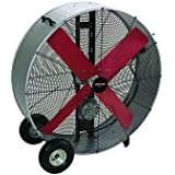 36 Heavy-Duty Belt Drive Drum Fan
