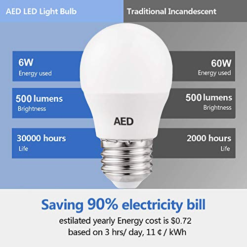 AED A15 LED Light Bulbs, 60W Equivalent, 500 Lumens, 4000K Cool White, E26 Medium Screw Base, Non-dimmable, Small LED Globe Light Bulbs for Ceiling Fan and Vanity Mirror, 6 Packs