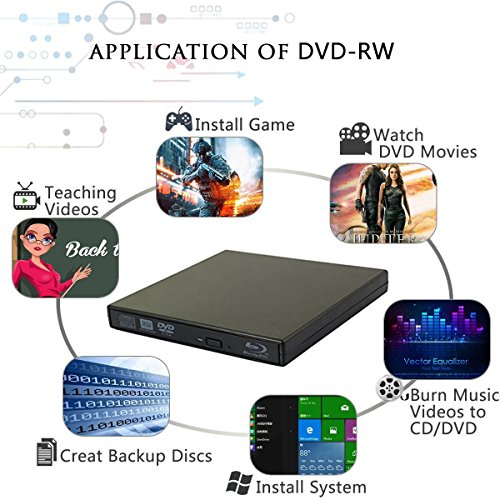 Lvaen——External Blu-Ray Player External USB DVD RW Laptop Burner Drive,High speed, play blu-ray disc, CD,DVD,perfect support xp/win7/win8/win10/Linux system by Lvaen (Image #3)
