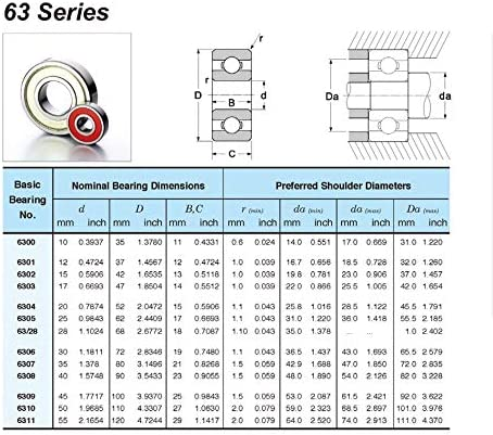 ZHENGGUIFANG Professional 6306 Open Deep Groove Ball Bearing for Motorcycles ABEC-3 P6 1PC Engine Crankshaft 6306 Ball Bearings Without Grease 307219 mm